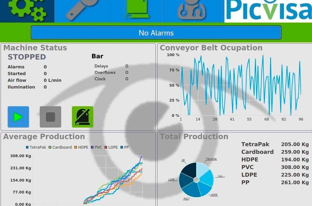 Nuevo software Ecopack & Ecoglass