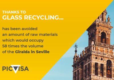 glass recycling increases 30% in spain